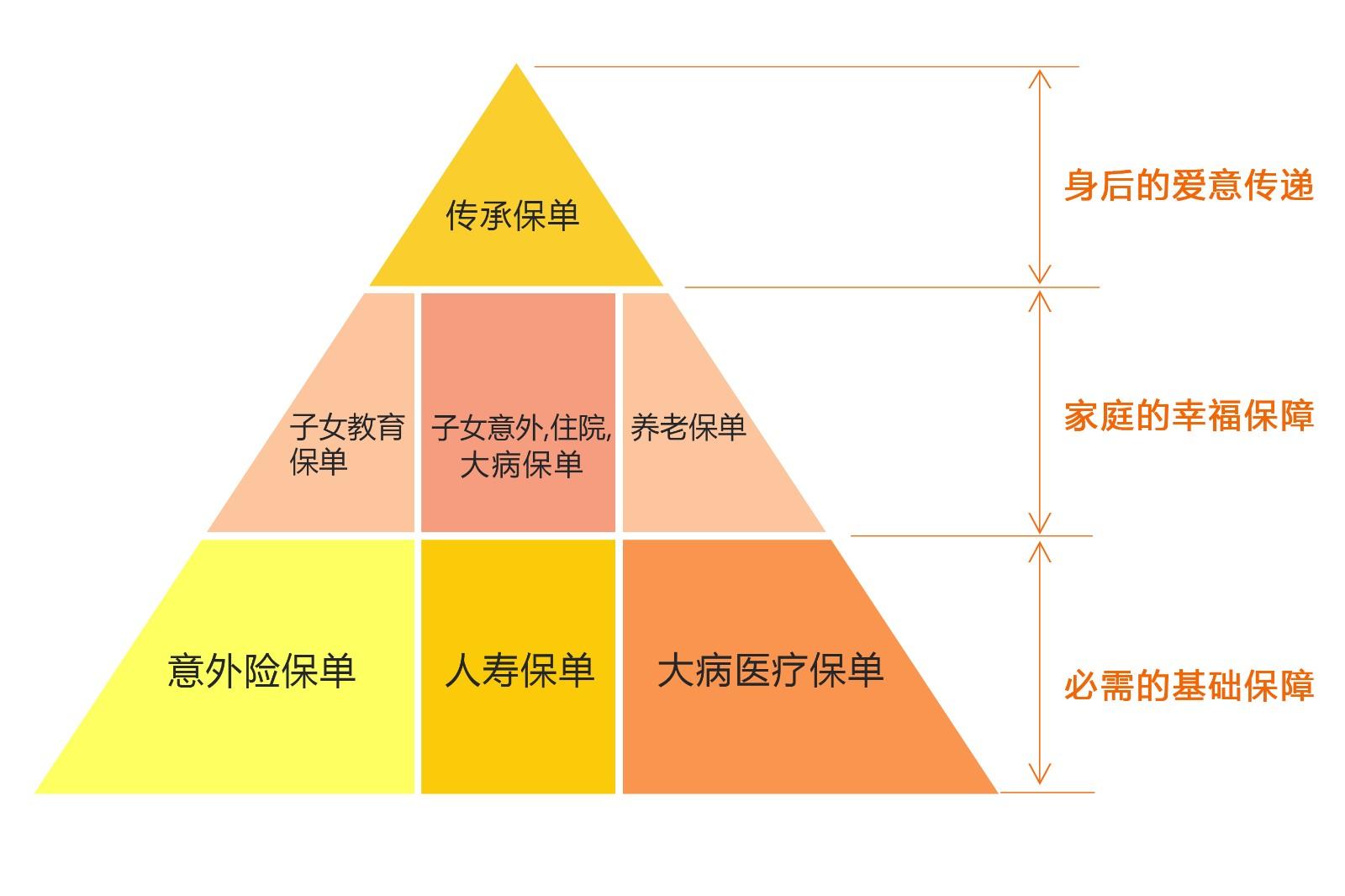 金字塔配图.jpg