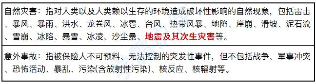 意外事故与自然灾害官方定义.png