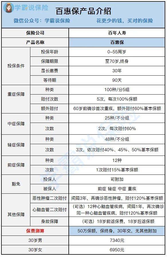 百惠保产品介绍.jpg