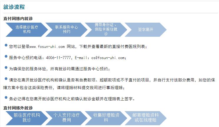 医院直付流程图.png