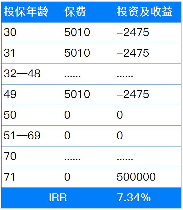 年利率表.png