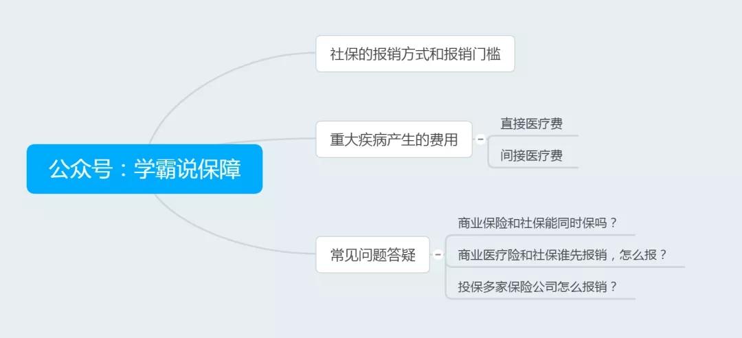 本文结构.webp.jpg