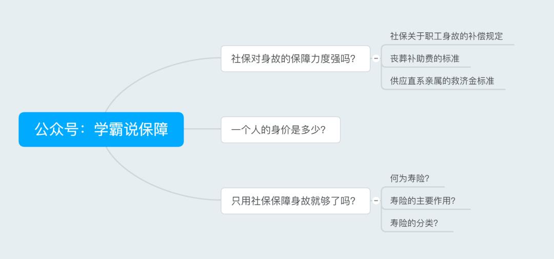 文章结构.png
