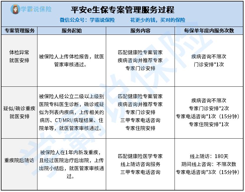 e生保专案管理过程.png