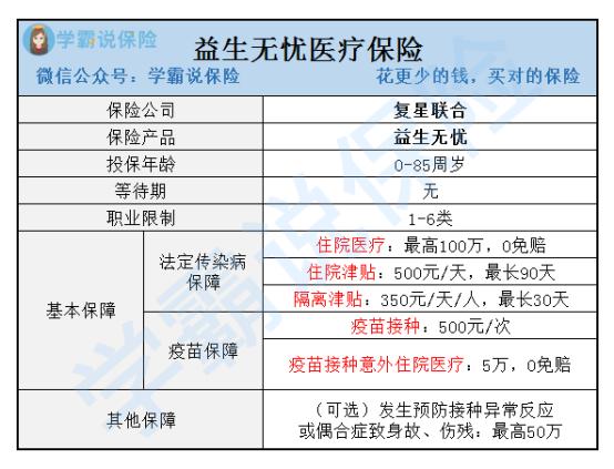 1-益生无忧医疗保险-产品图.png