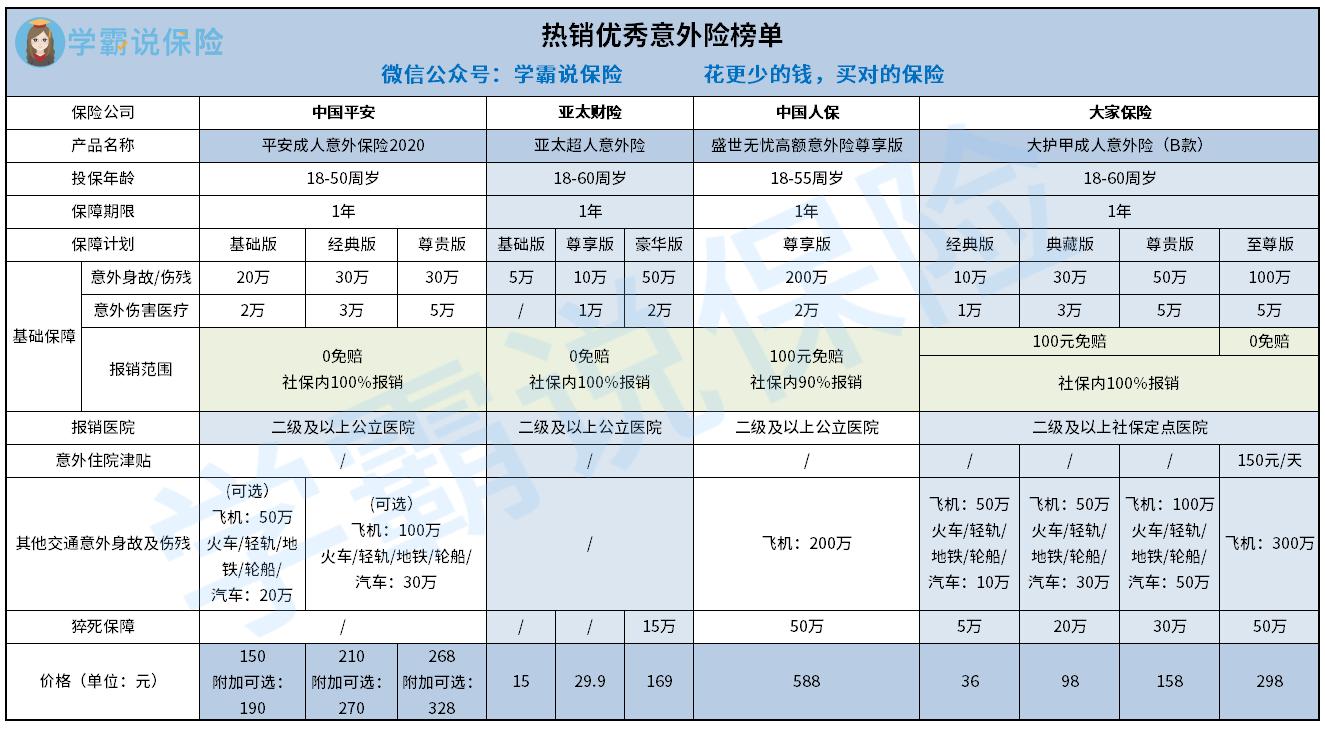亚太超人产品对比图.png